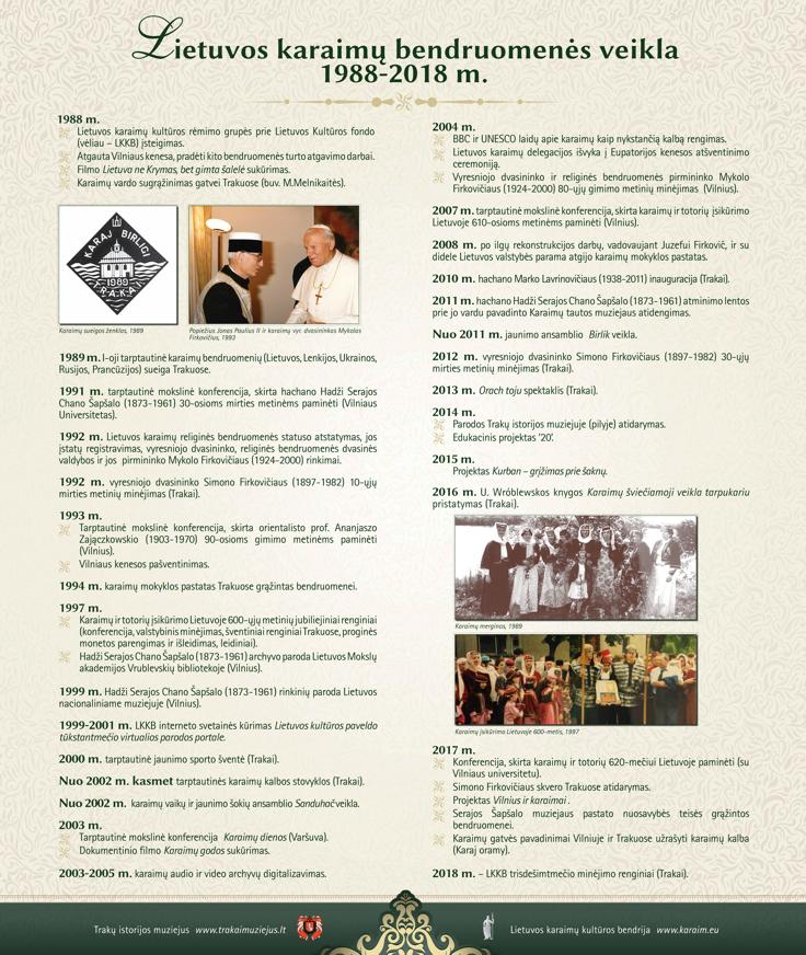 Bendruomenės veikla 1988-2018